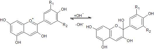 Antosyaanin olomuodot pH vaihtuluissa
